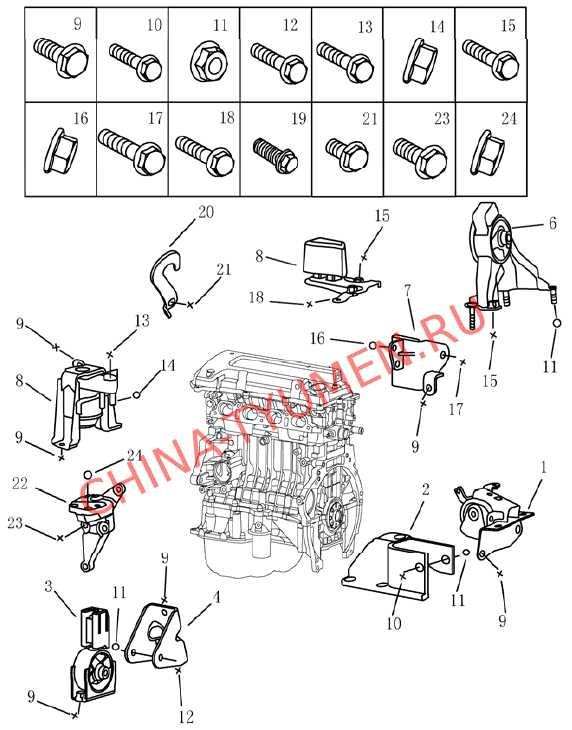 Подвеска, опоры двигателя  (CVT)