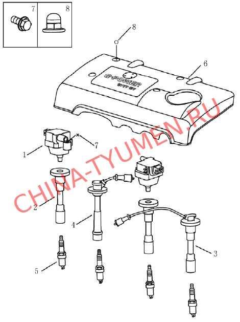 Система зажигания Geely Emgrand EC7  1,8 (2)
